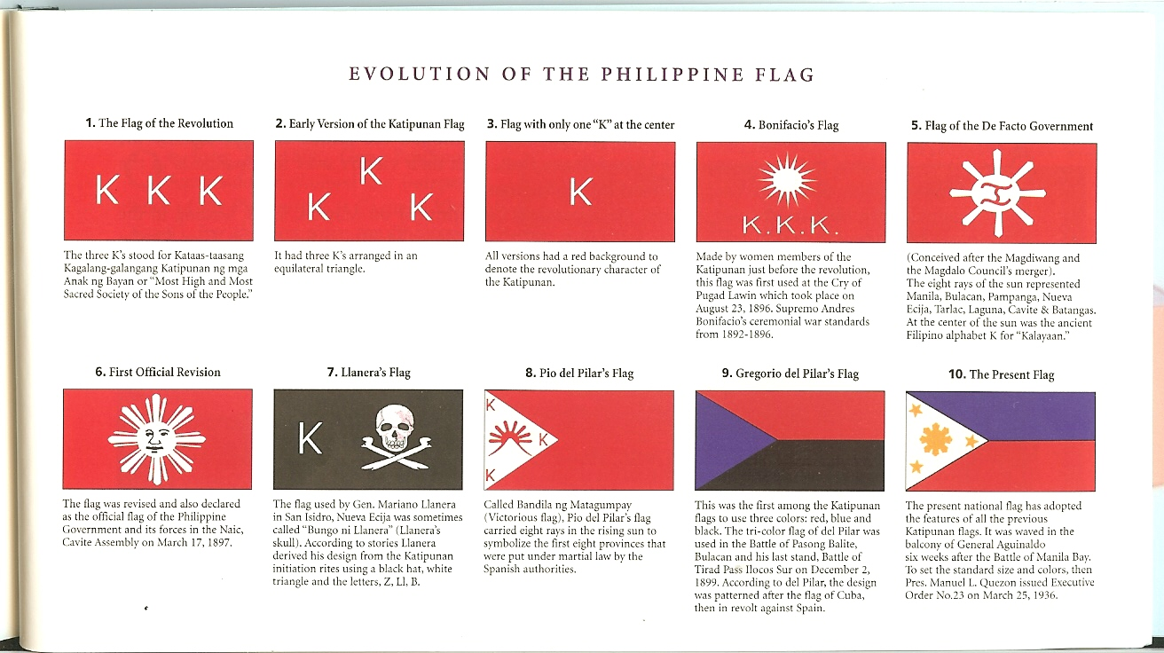 Little flags by vin0096 on deviantart about the philippine historical flags buycottarizona Images